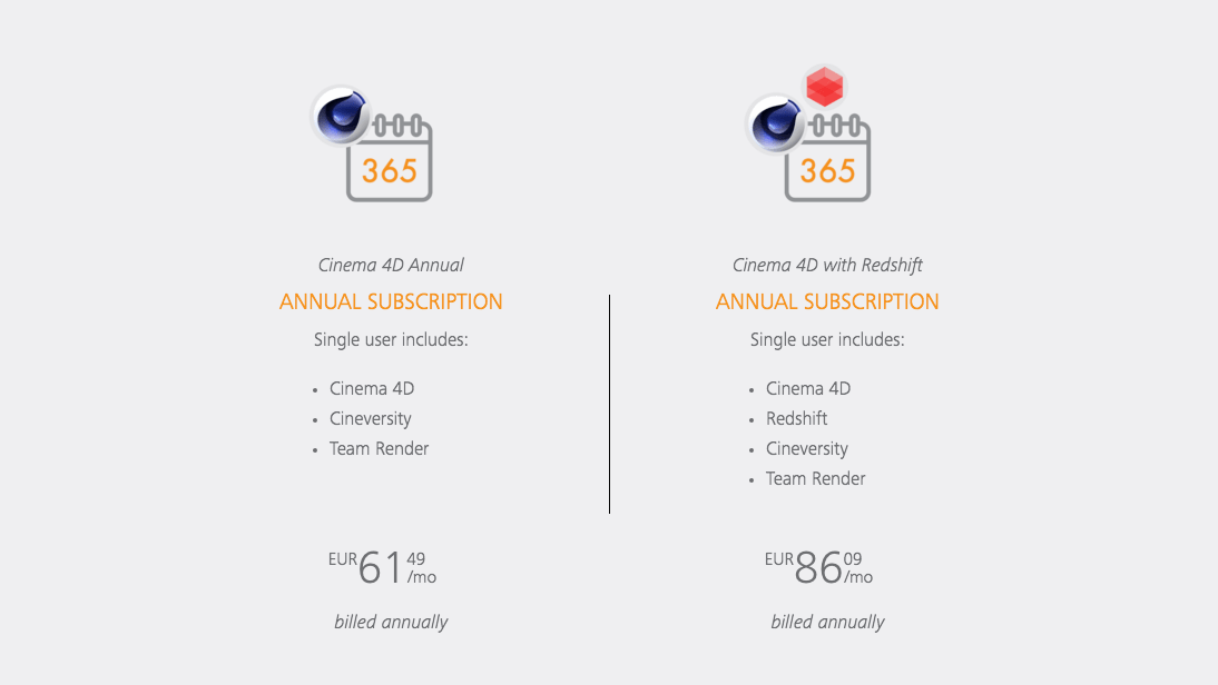 Cinema 4D Annually Subscription Price